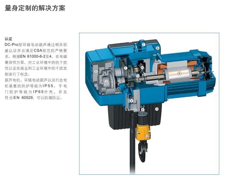 dc-pro环链电动葫芦