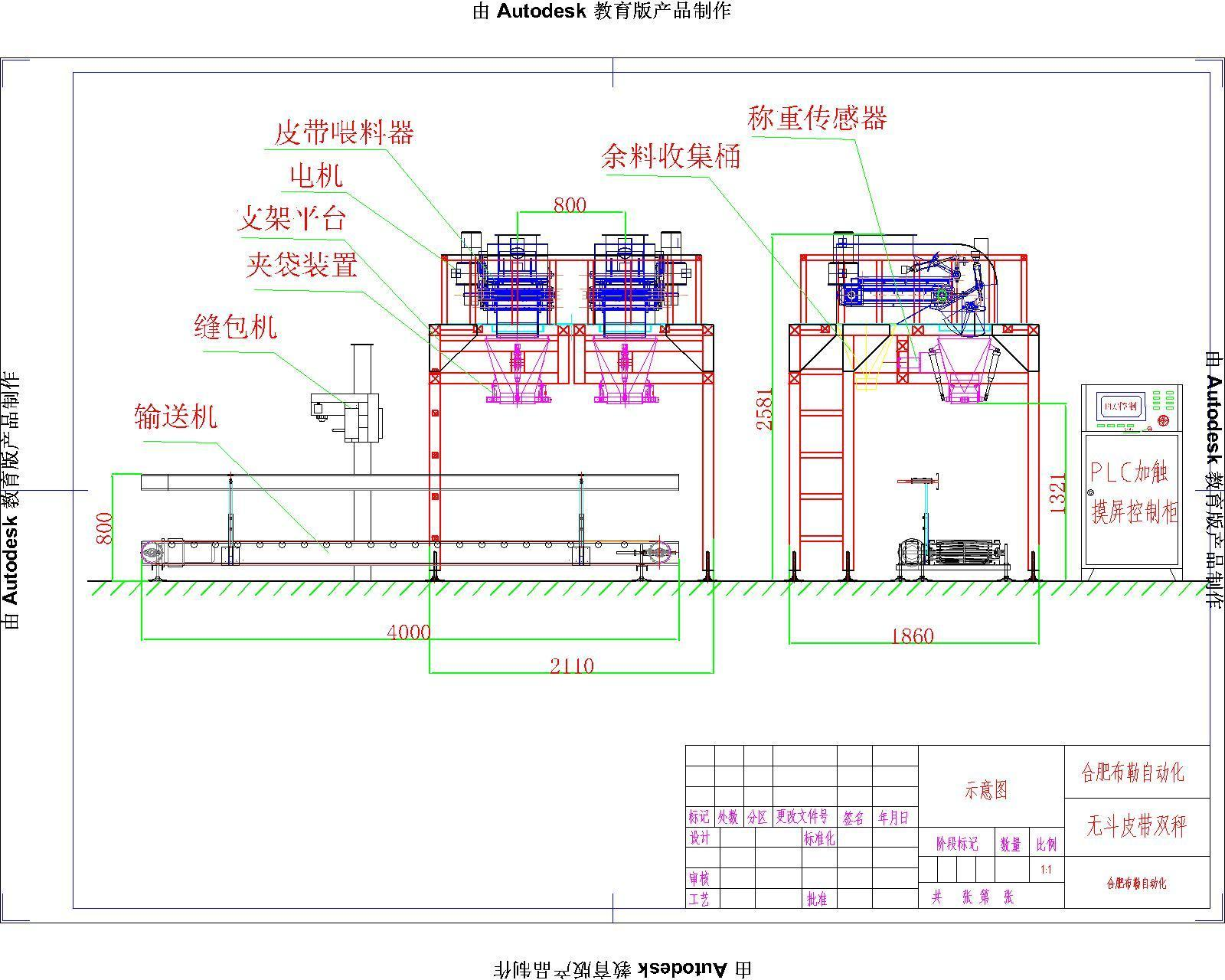 工厂包装机电路图