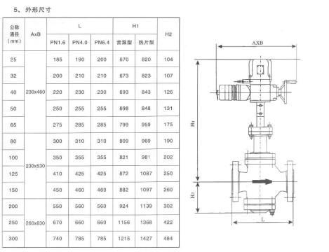 zazp-16c直通单座电动调节阀