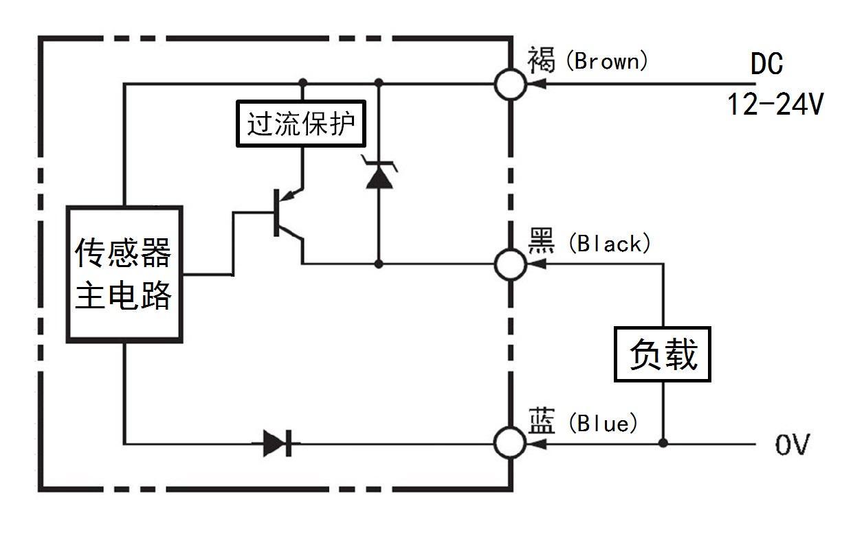 m12 光电开关传感器