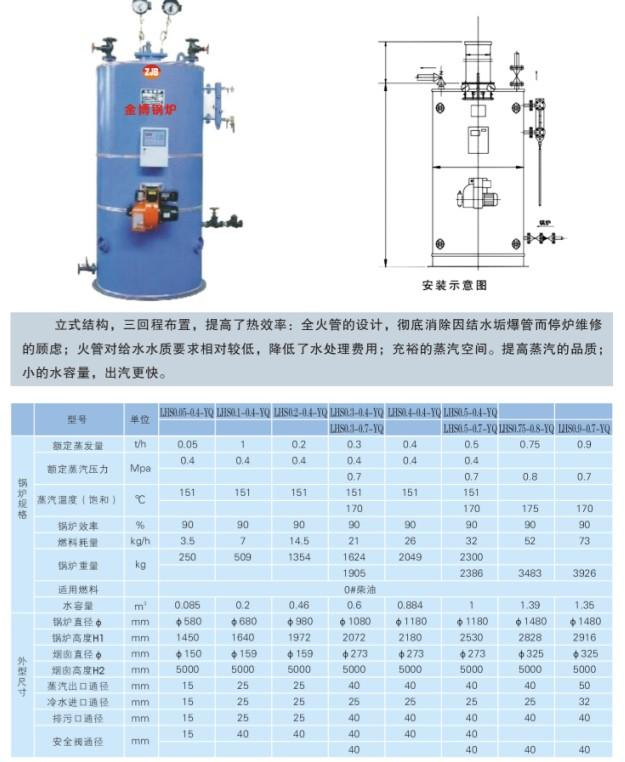 燃油蒸汽锅炉lhs0.05-0.4-yq