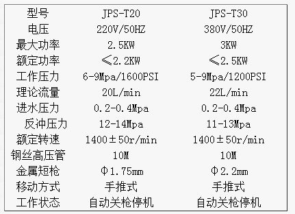 洁普斯全自动高压清洗机 jps-t20/t30