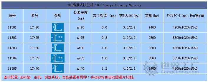 http://img10.cn.gcimg.net/gcproduct/day_20140916/31ad2f3e969accaaabc9899e35bddaae.jpg-310x310.jpg_VEC300顶针切断研磨机配300MM卡尺_顶针