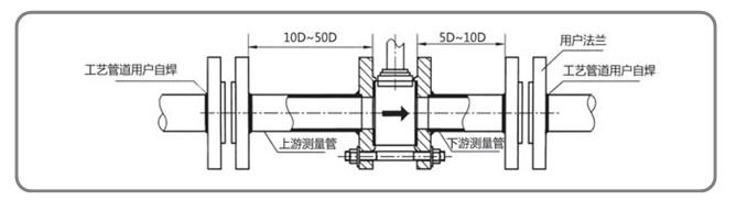 电路 电路图 电子 原理图 668_183