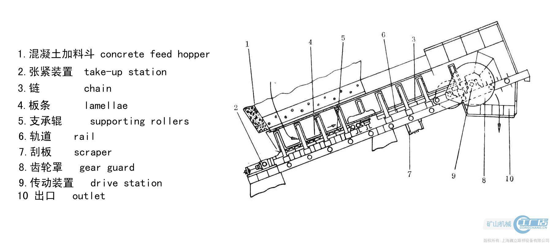 重型板式给料机是运输机械的辅助设备,该机在大型选矿厂破碎分级车间