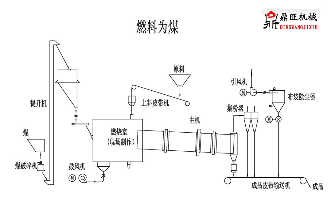 电路 电路图 电子 原理图 1091_715