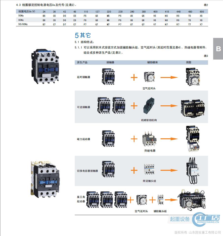 cjx2-2501正泰交流接触器,天车电器