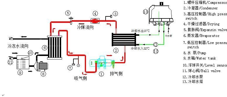 小型鱼池冷水机温控表电路图