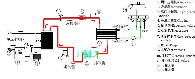 工厂电器实训的电路图