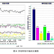 荣林 EMS-1型单井超精 节能增效系统